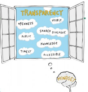 All Transparency